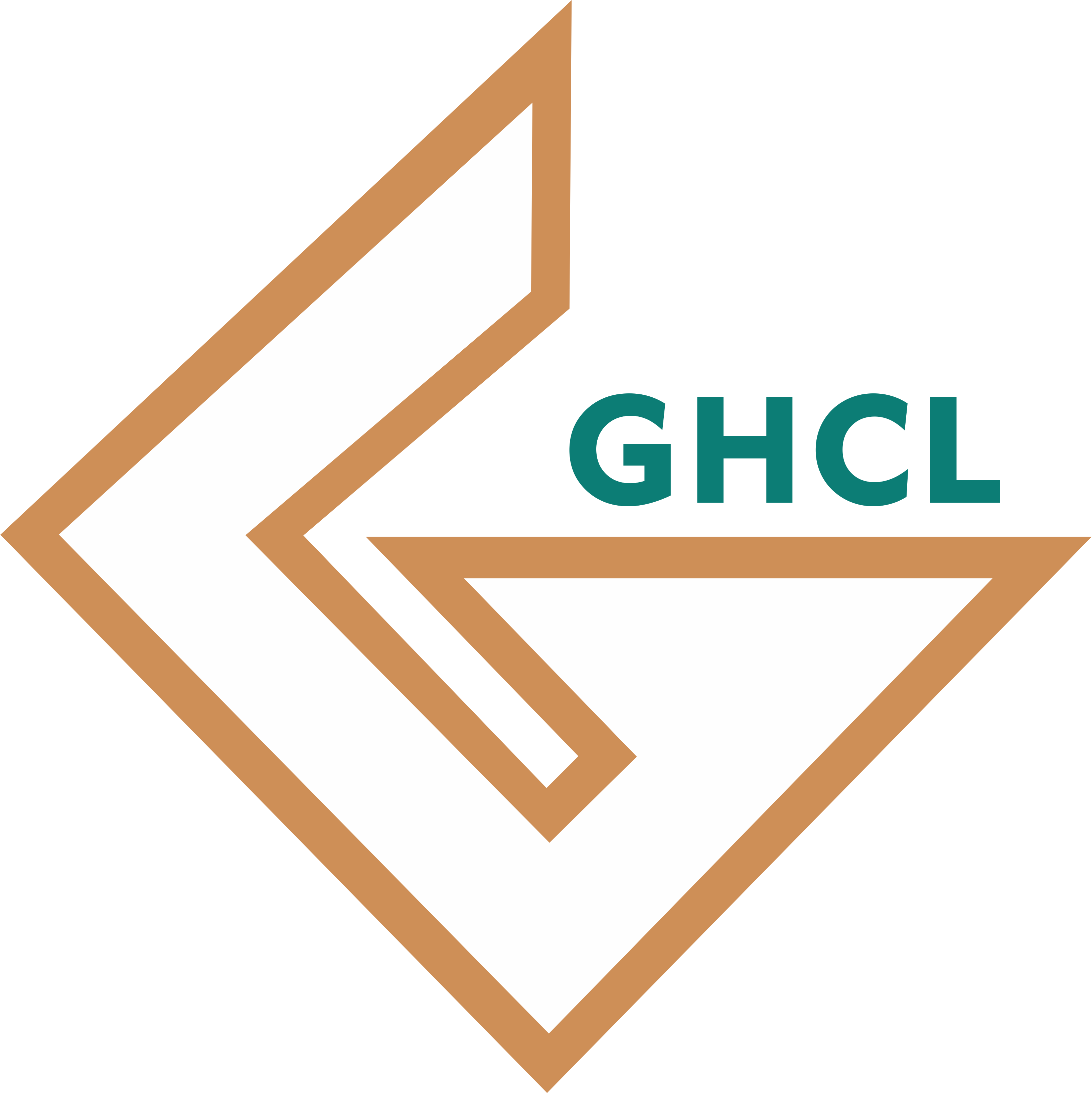 GHCL Limited