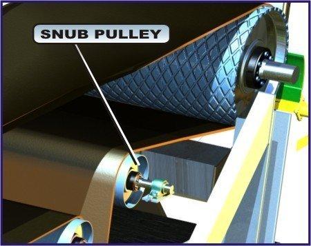 Snub Pulley Conveyor