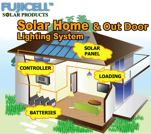Solar Power Lightning System for Daily Home Life
