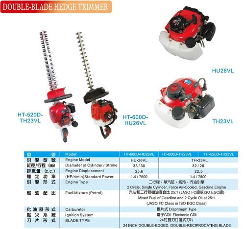 Double-Blade Hedge Trimmer
