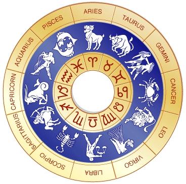 Astrology in tamil pdf