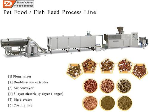 Fish Feed Pellet Pet Food Extruder Machine