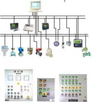 Automation Systems & Panels