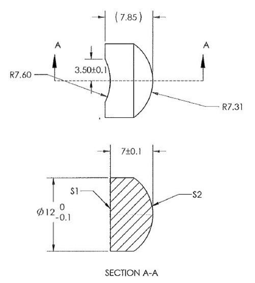 Spherical - Cylindrical Lens