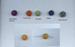 Beads Faceted