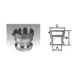 Cam Lock Quick Release Coupling Cl-02