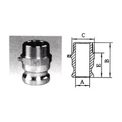 Cam Lock Quick Release Coupling Cl-05
