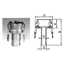Cam Lock Quick Release Coupling Cl-07