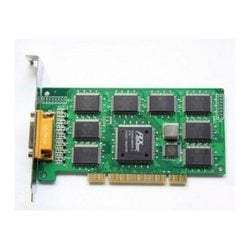 8 Channel Video Capture Cards