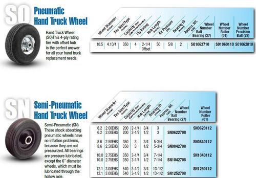 Albion Pneumatic Hand Truck Wheel