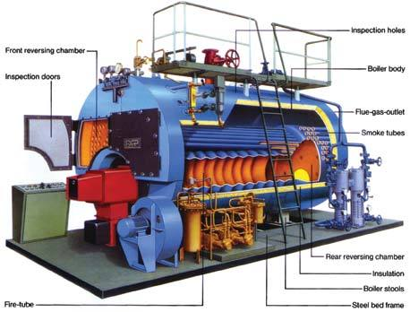 Gas Fire Steam Boilers