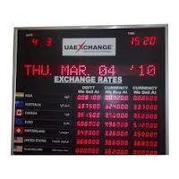 Currency Display Board