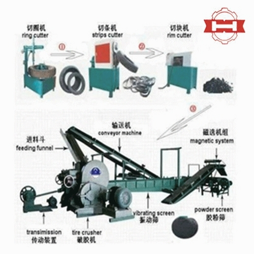 Waste Tire Making Rubber Powder Machine (Xkp560 Type) In
