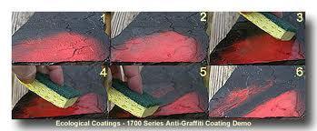 Anti Graffiti Coatings
