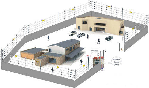 House Perimeter Security Electric Fence Energizer In Shenzhen