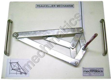 Straight Line Mechanisms