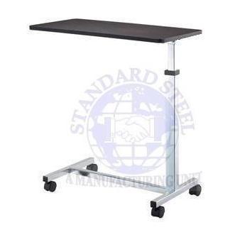 Hospital Use Table