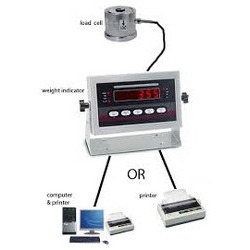 Load Cell Related Indicator With Pc Software