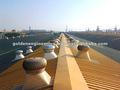 Best Quality Rooftop Ventilators