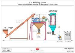 Drugs Continuous Grinding System