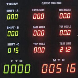 Digital Message Display Systems