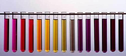 Ph Indicators Dyes