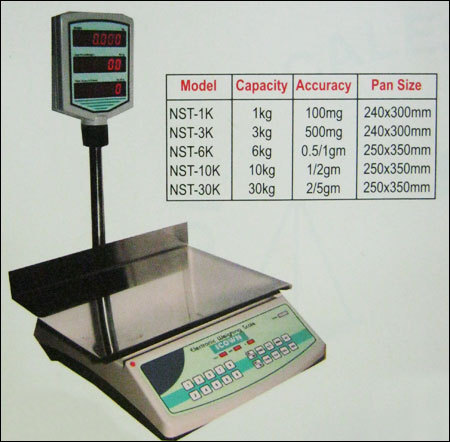 Table Top Piece Counting Scale