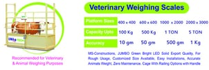 Veterinary Weighing Scales 1 TON