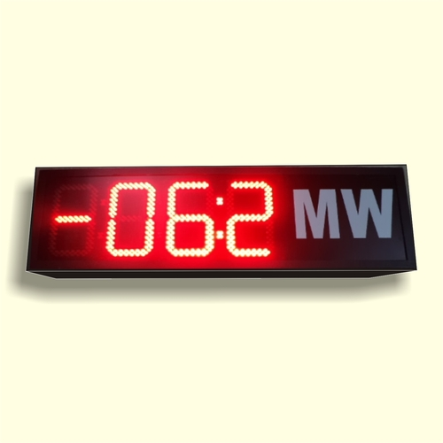 Mega Watt Indicator