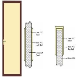 Solid Prelam Panel Pvc Door