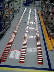 Commercial Roller Conveyor