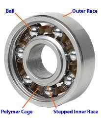 Durable Bearing Races
