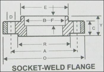 Socket Weld Flanges