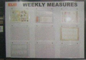 Kanban Weekly Measures