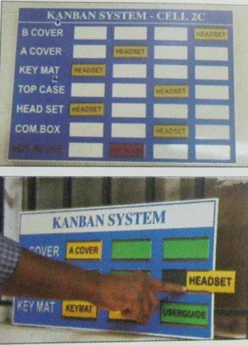 Magnetic Kanban System