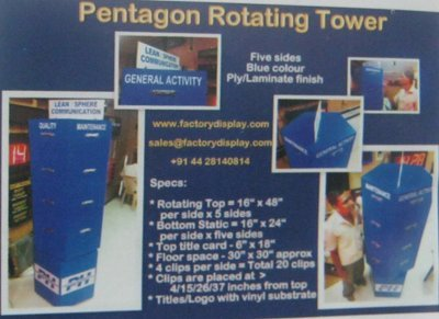 Pentagon Rotating Tower