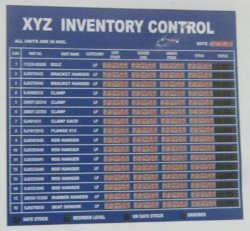 Real Time Inventory Display
