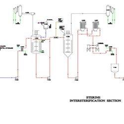 Interesterification Plant