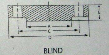 Blind Flanges