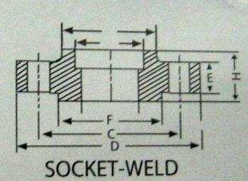 Socket Welding Flanges