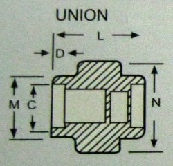 Union (Pipe Fitting)