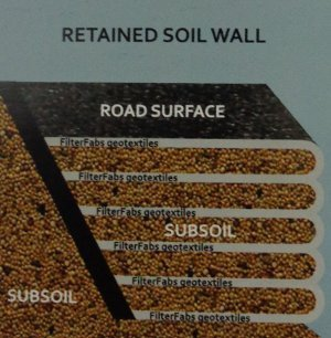 Non Woven Geotextiles For Retained Soil Wall