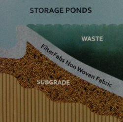 Non Woven Geotextiles For Storage Ponds