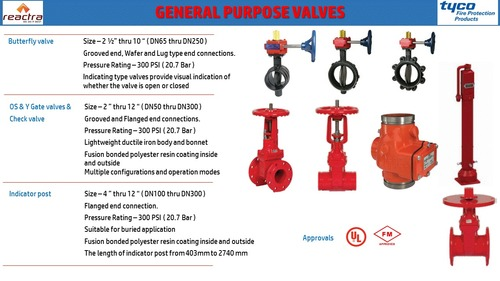 Tyco Gate Valves - Reactra Technology, 3/2322, Narasimman