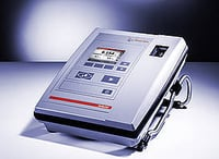 Carbon Dioxide and Oxygen Meter