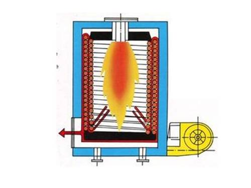 Thermal Heater