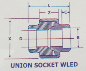 Union Socket Welding Flanges
