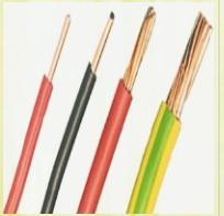 Annealed Copper Conductor (Single Core Wires)