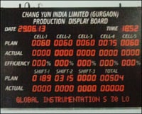 Production Display Board