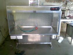 Laminar Flow Machine
